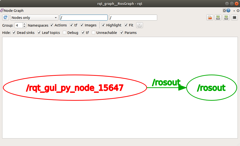 Rqt graph only debug node