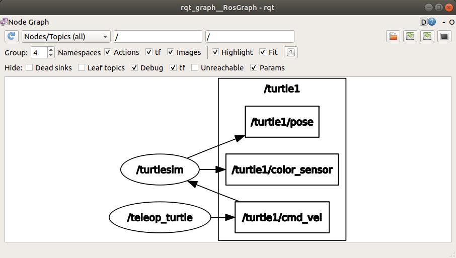 Rqt graph turtlesim node