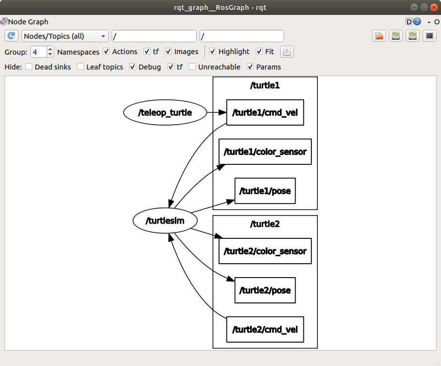 rqt graph - Visualize and Debug Your ROS Graph - The
