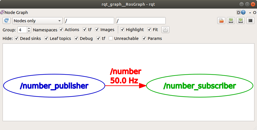 Rqt graph enable statistics for ROS topics