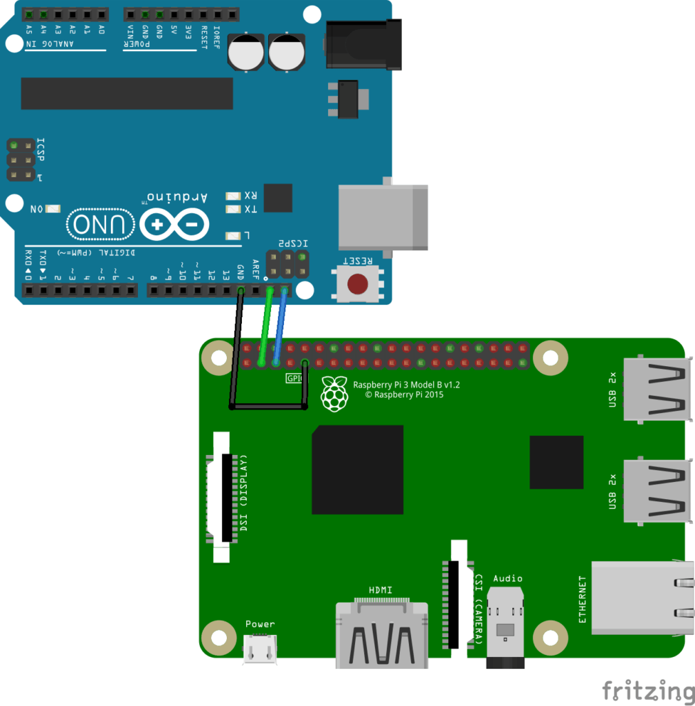 Raspberry pi 4 (and earlier) I2C communication with Arduino UNO