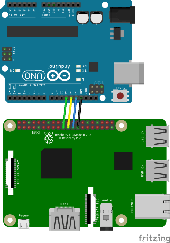 Raspberry pi 4 (and earlier) SPI communication with Arduino UNO