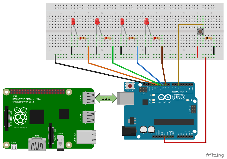 Raspberry Pi Arduino Serial application with LEDs and push button